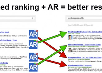 Use Some Tips On Writing Great Content To Rank High In The List Of Google