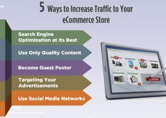 5 Ways to Get Traffic to Your E-commerce Website